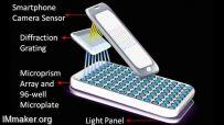 便携式光谱仪来了,可代替实验室进行癌症检测