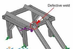 [Cosmos Designer] 13.传送架的静态分析