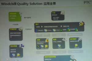 【视频】Windchill 10.1闪亮登场 杨则群 — Creo 2.0 产品发布研讨会(深圳站)