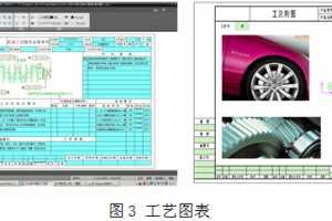 数字化工艺 CAXA协同管理CAPP系统 功能介绍