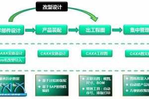 浙江利欧:CAXA PLM提高产品研发生产效率