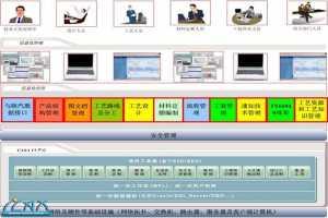 CAXA V5助力陕汽万方跨越式发展