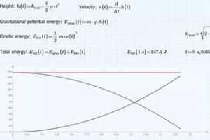 PTC Mathcad视频演示 - X-Y绘图