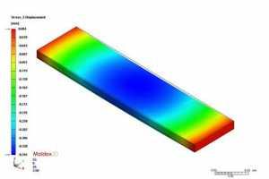 IC封装后熟化制程模拟利器 有效预测翘曲变形