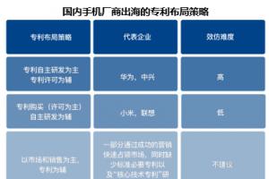 IDC:中国智能手机厂商出海致胜之道