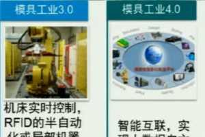 中国制造2025-模具智能化及自动化技术应用 深圳模德宝-成亚飞 2015第六届Moldflow用户 ...