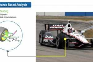 着眼于性能化分析PBA的产品设计
